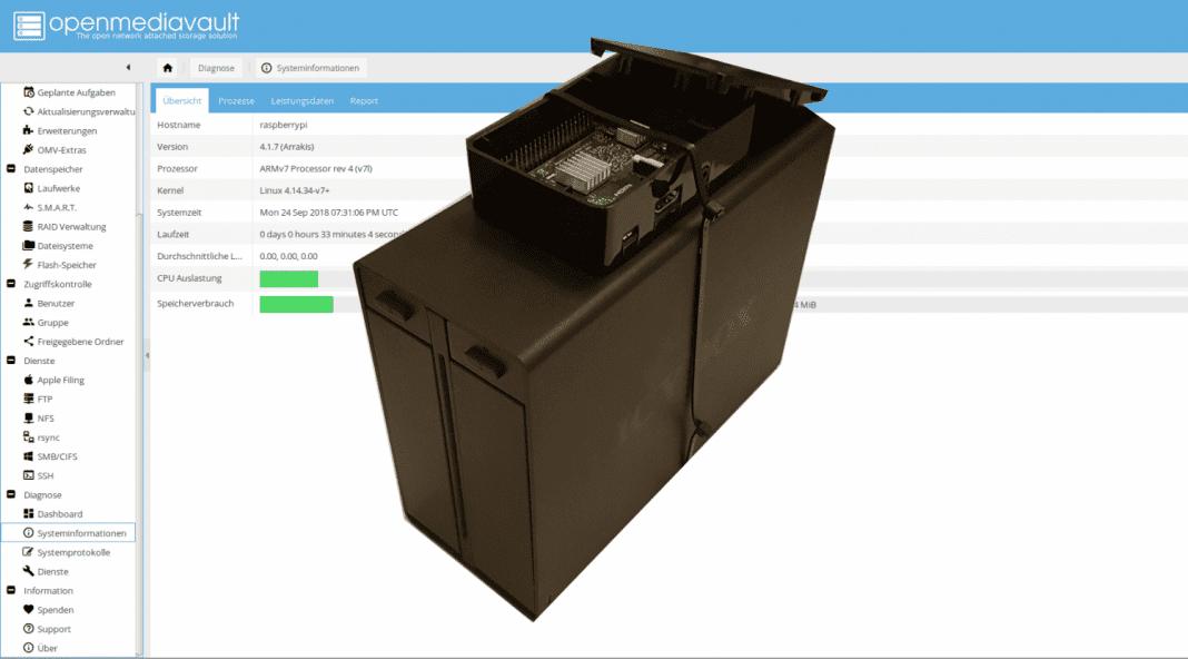 NAS mit Openmediavault 4 und Raspberry Pi Beitragsbild