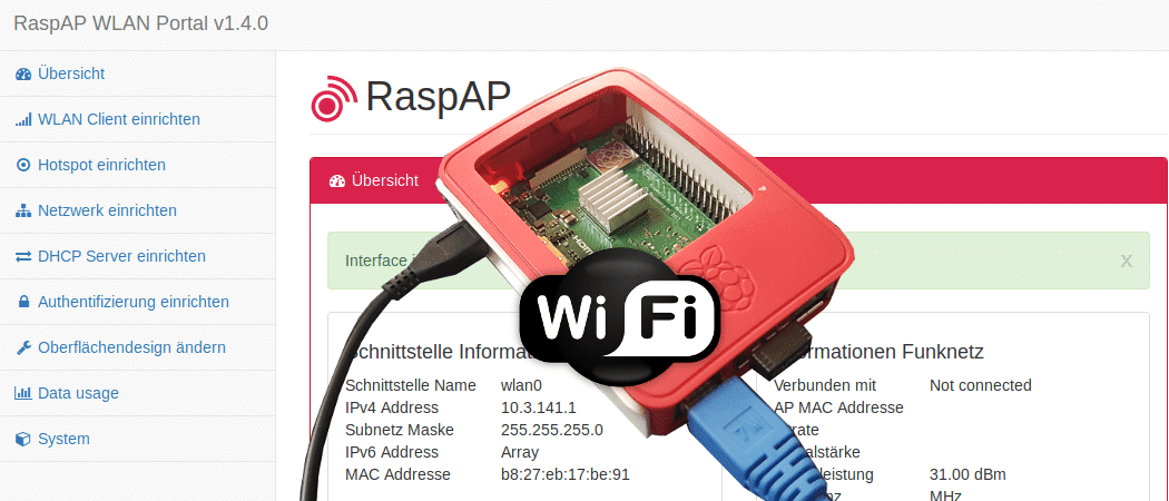 Raspberry Pi Wifi Access Point Beitragsbild