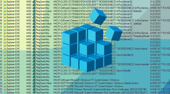 Windows Registry Zugriffe Beitrag