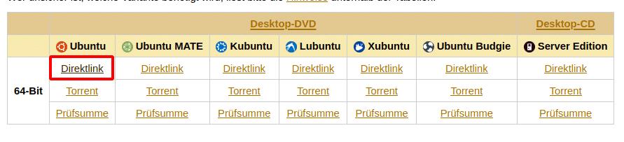 Ubuntu Desktopversion herunterladen