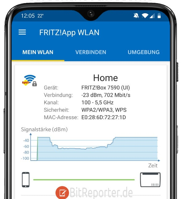 WLAN Signalstärke mit FRITZ!App WLAN messen