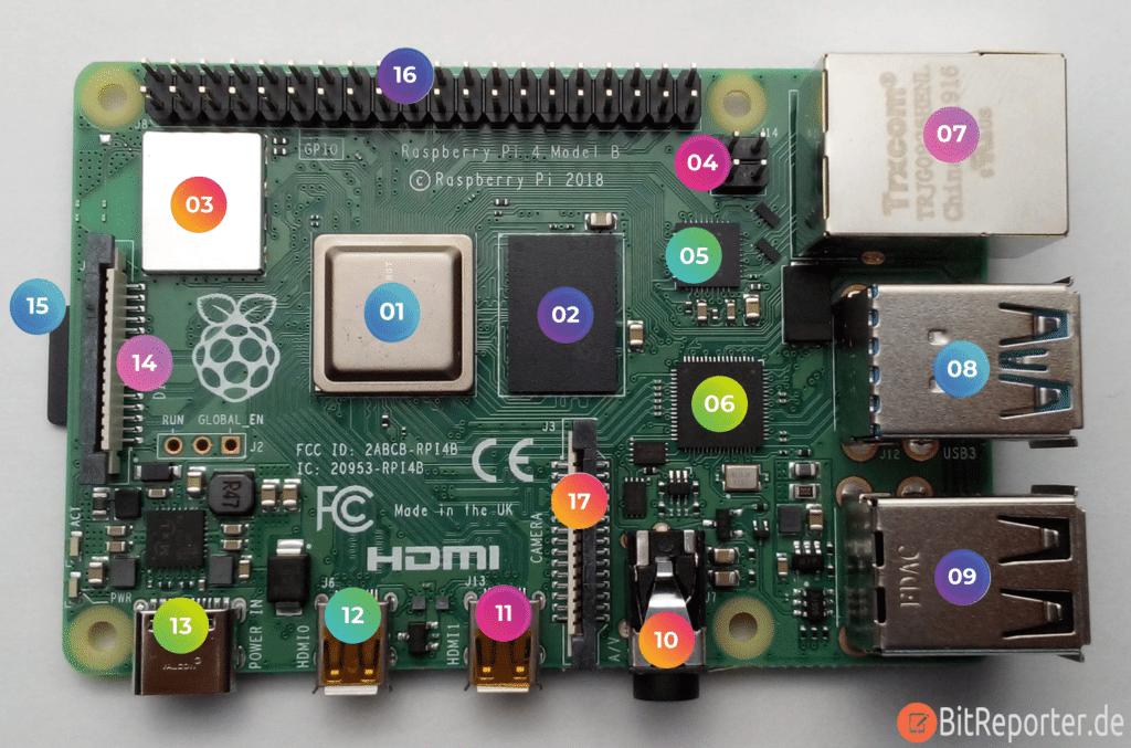 Raspberry Pi 4 Bauteile